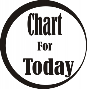 chart-for-today