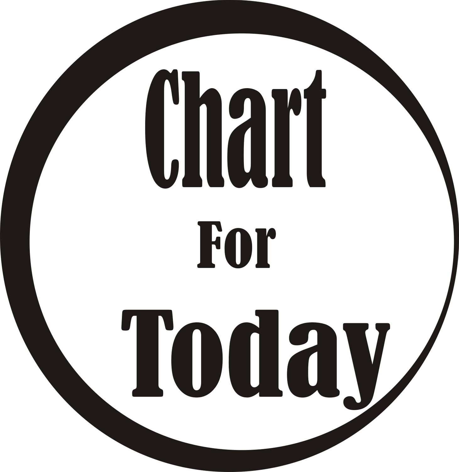 CHART FOR TODAY